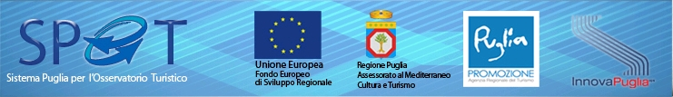 SPOT (Sistema Puglia per l'Osservatorio Turistico)